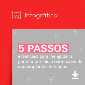 Infográfico – 5 passos essenciais